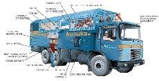 truck-schemat